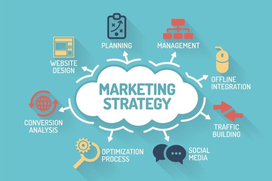 Strategie de marketing online